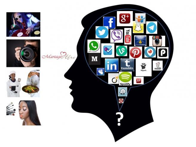 Quels Réseaux Sociaux pour votre Business?
